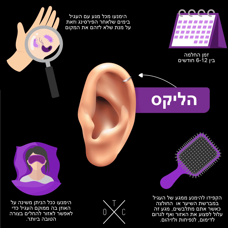 פירסינג הליקס הוא למעשה פירסינג הקרוי על שמה של השפה החיצונית של האוזן.